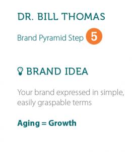 brand-pyramid-5