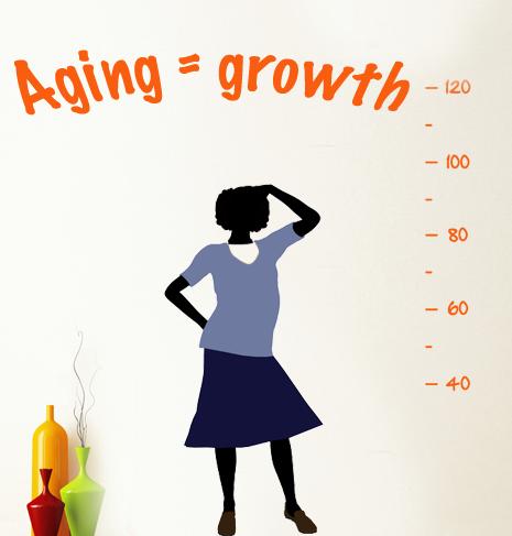 AgingGrowthChart1