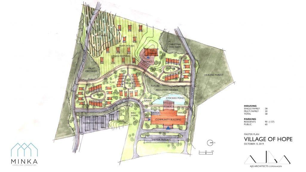 Tremendous Minka Magic Homes And Communities Changingaging Download Free Architecture Designs Scobabritishbridgeorg