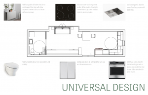 Tiny Homes: An Interdisciplinary Residential Universal Design Project - ChangingAging 11